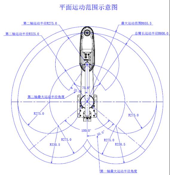 四轴机器人 BR-LS6-602